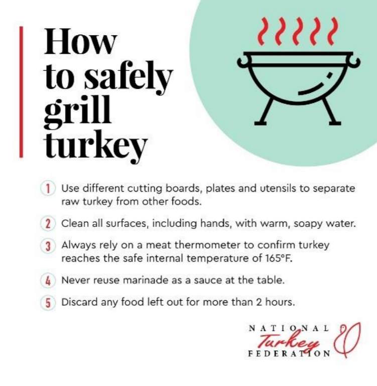 Graphic with tips on how to safely grill turkey all summer long, especially during June which is Turkey Lovers' Month.